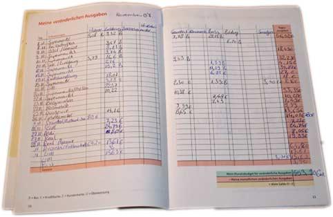 Haushaltsbuch Mehner Info